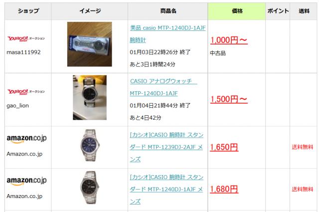激安価格.com