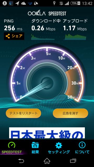 福岡 天神地下街 無料Wi-Fiスポット てんちか Speedtest