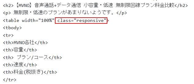 """tableタグにclass=""""responsive""""を追加"""