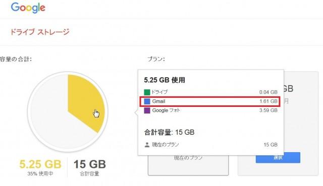 Gmail1.61GB