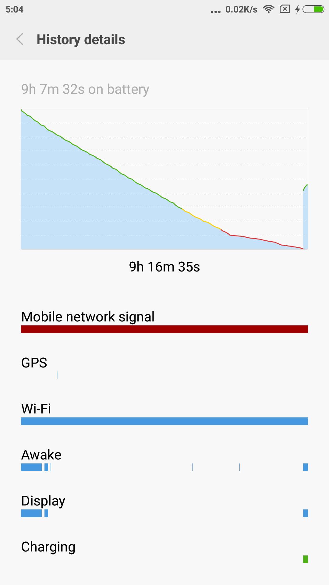 朝起きたらRedmi Note 3 Proが終了してた