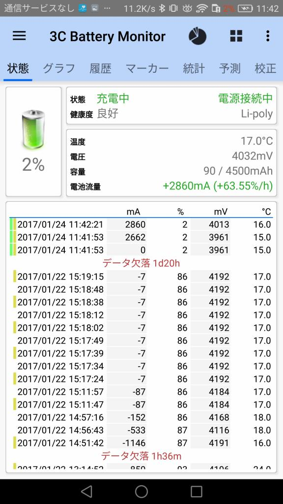 Huawei honor note 8 2%充電