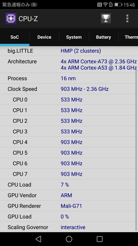 CPU-Z Soc2