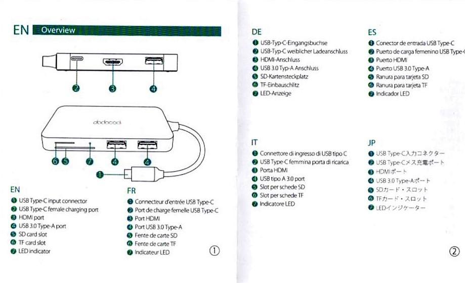 dodocool USB-C PDハブ USB-C PD+HDMI出力+MicroSD/SD+ USB3.0x3 取説 1
