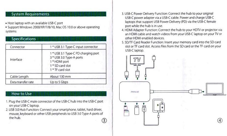 dodocool USB-C PDハブ USB-C PD+HDMI出力+MicroSD/SD+ USB3.0x3 取説 2