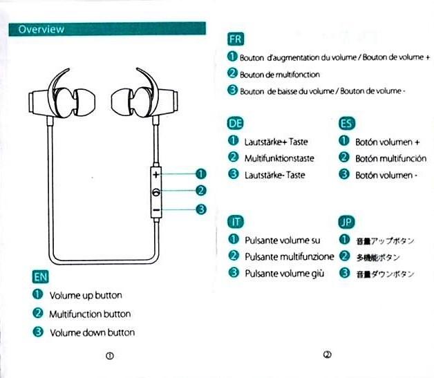 dodocool 磁気Bluetoothスポーツイヤホン 取説1