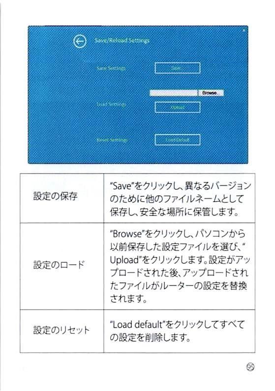 dodocool-wifi3-300mbps-14