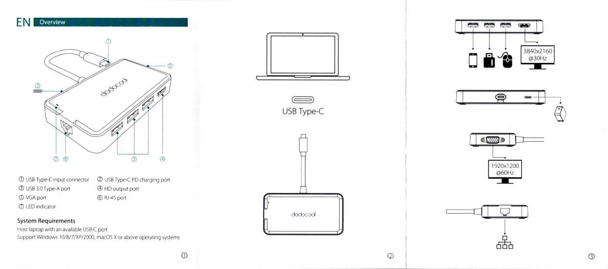 dodocool HDMI D-sub 有線LAN USB3.0 7役 USB-C PDハブ 取説 表