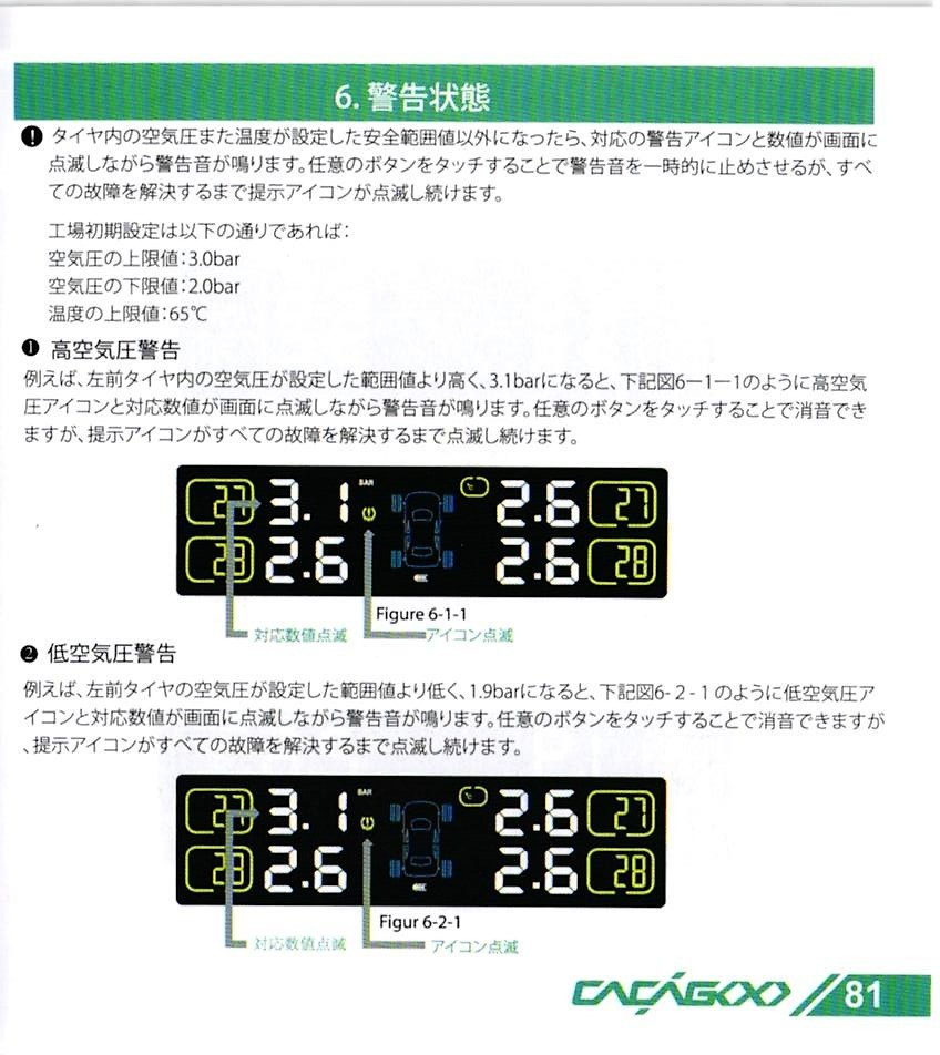 CACAGOO TPMS タイヤ空気圧監視システム 取説 81