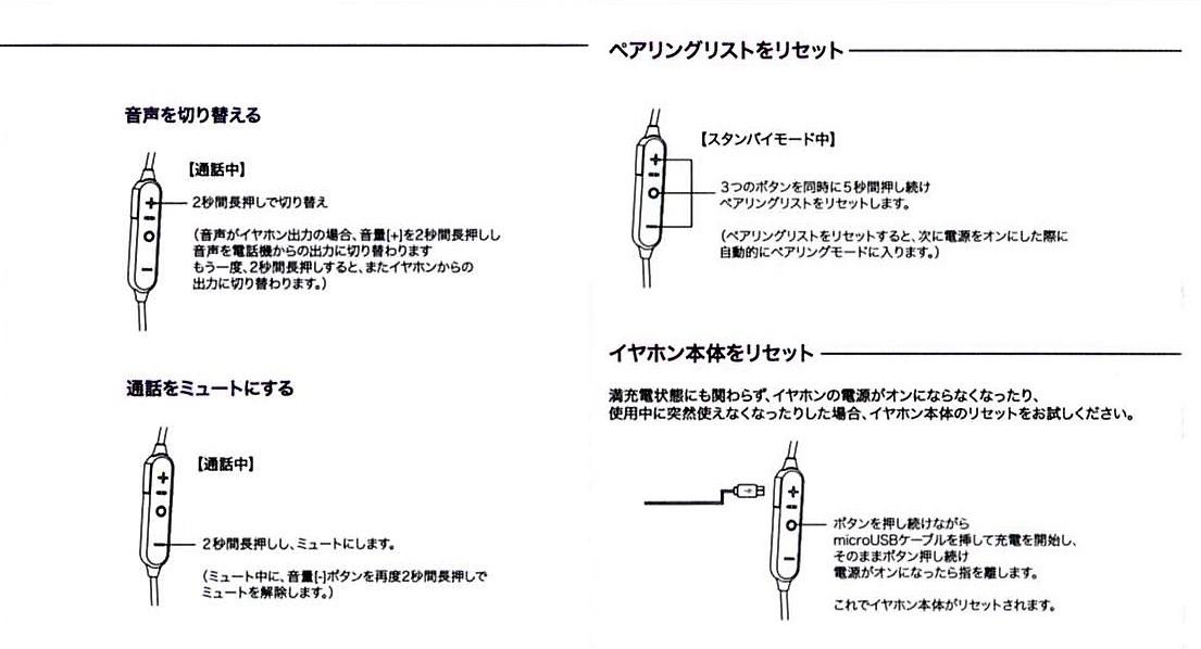 Bluetooth4.1CVD6.0 IPX7防水 イヤホン 4