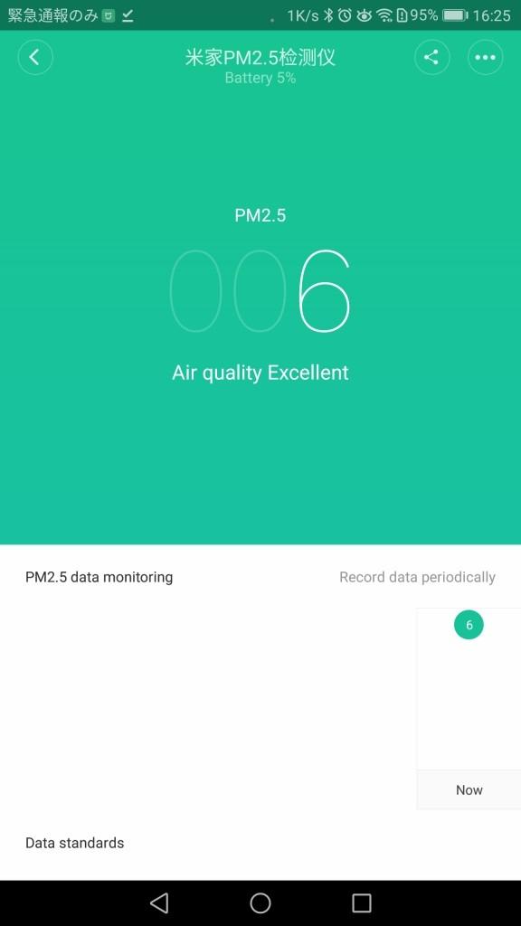 Xiaomi PM2.5 AQI測定器 低すぎる