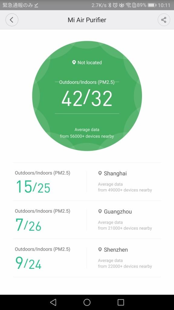 Xiaomi PM2.5 AQI測定器 空気清浄機
