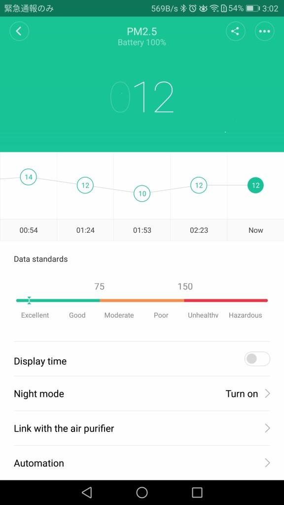 Xiaomi PM2.5 AQI測定器 下げる