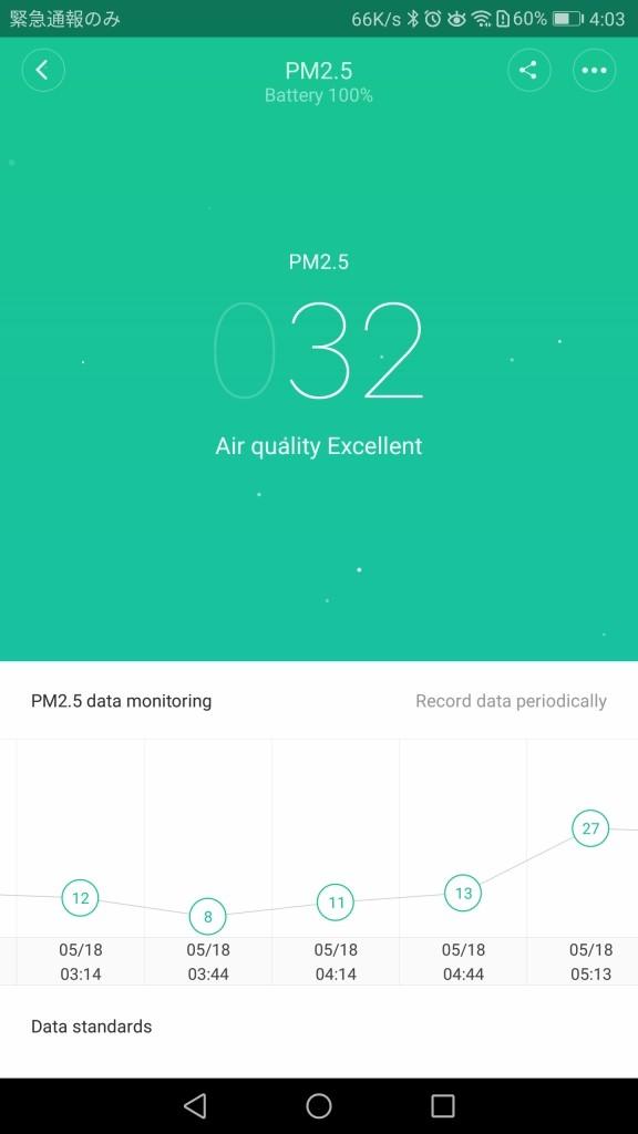 Xiaomi PM2.5 AQI測定器 ファームウェアアップデート後3