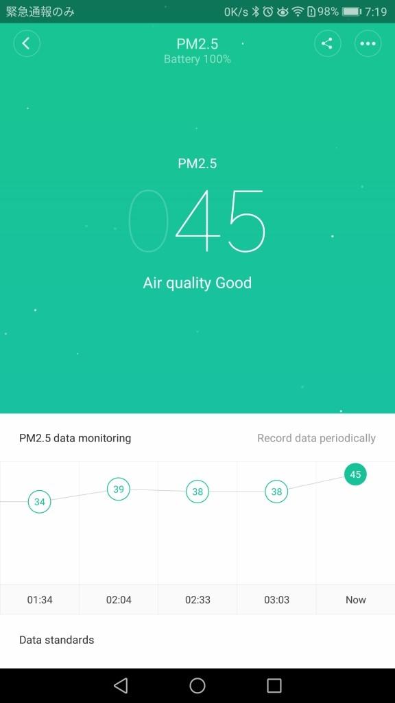 Xiaomi PM2.5 AQI測定器 ファームウェアアップデート後2