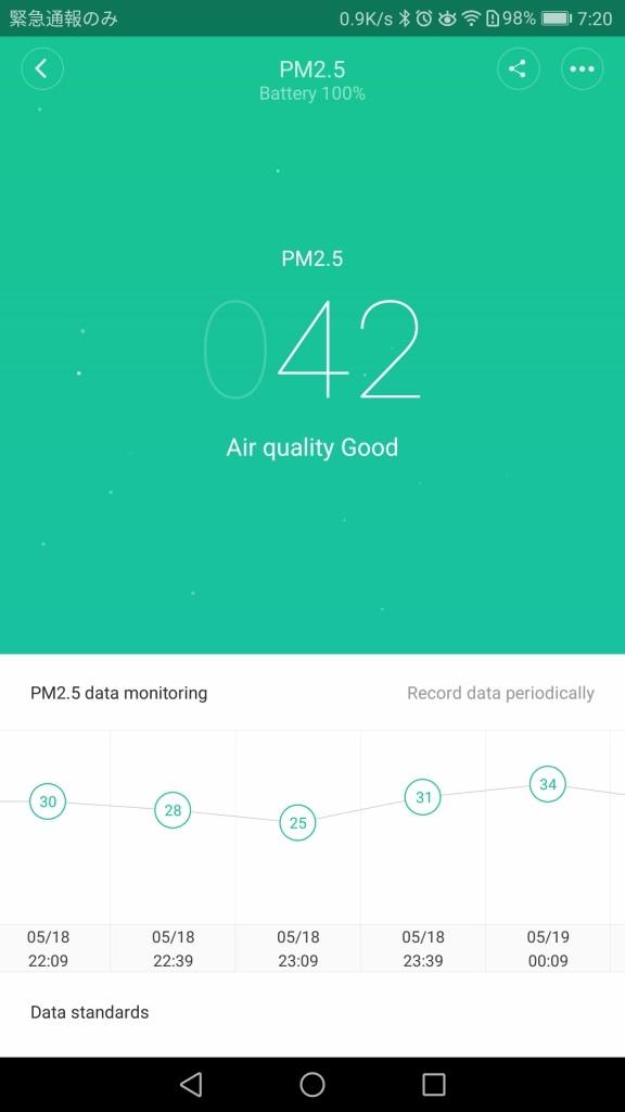 Xiaomi PM2.5 AQI測定器 ファームウェアアップデート後1