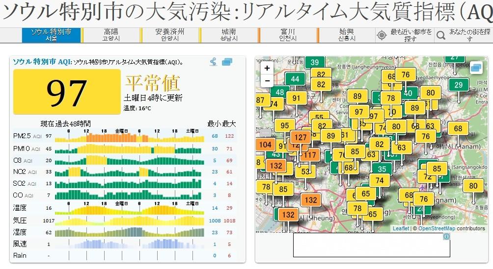 PM2.5 リアルタイム ソウル