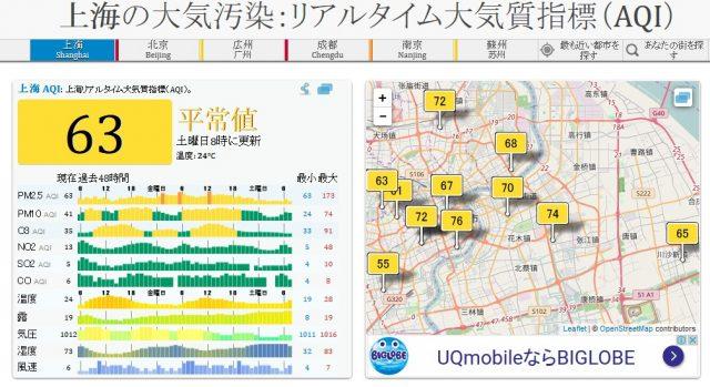 PM2.5 リアルタイム 上海
