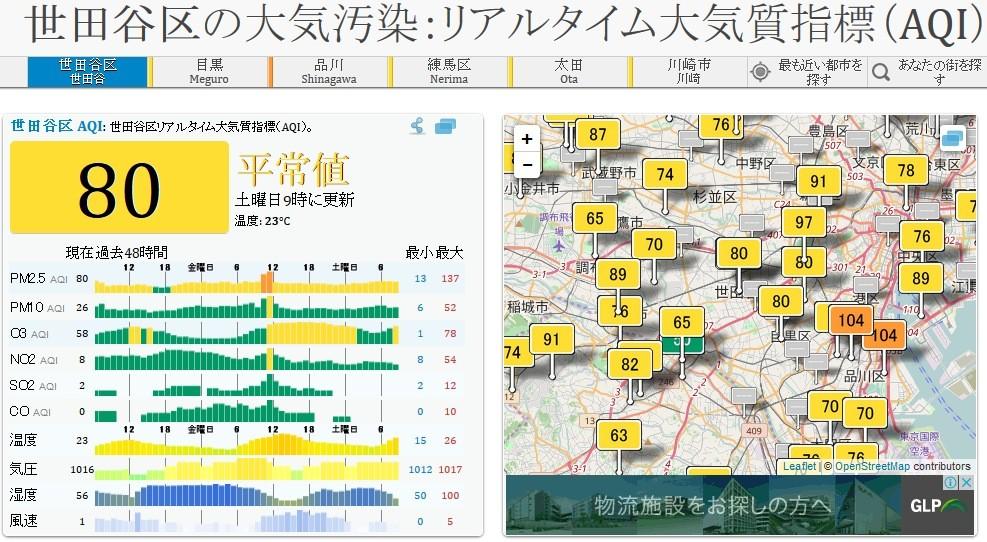 PM2.5 リアルタイム 東京 世田谷