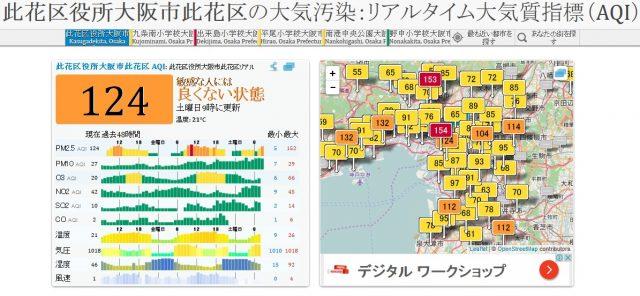 PM2.5 リアルタイム 大阪 此花区役所