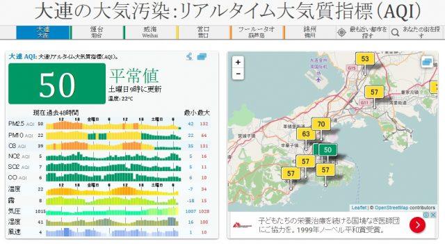 PM2.5 リアルタイム 大連