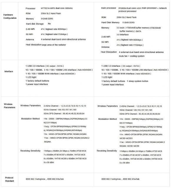 Xiaomi-Mi-R3P スペック表