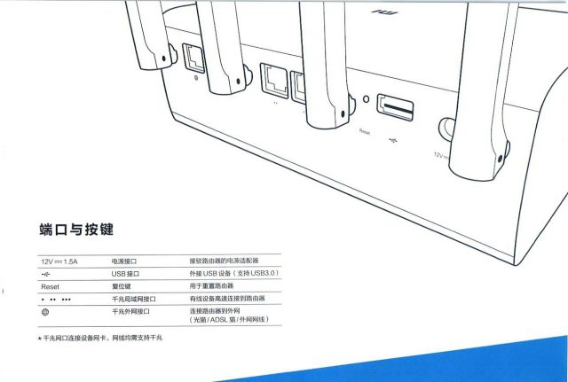Xiaomi-Mi-R3P-setu-7