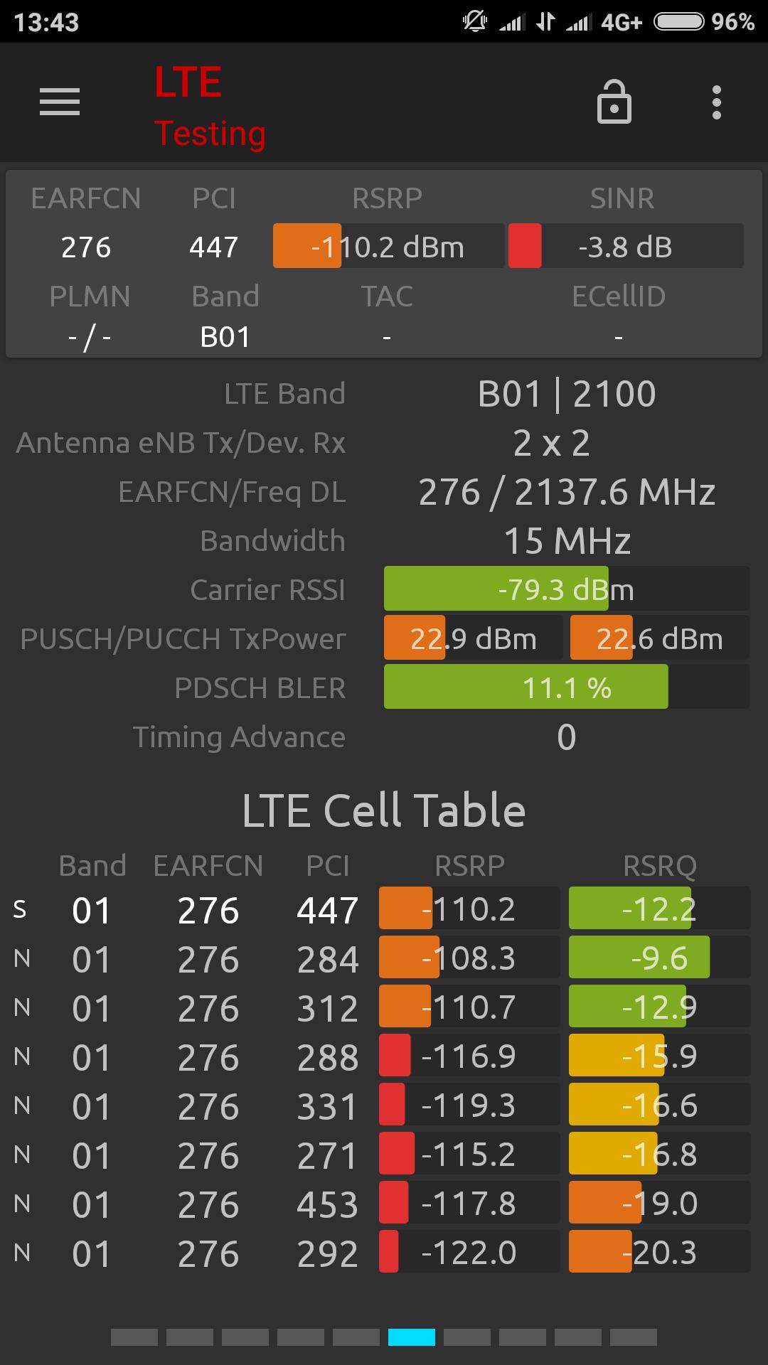 DTI_LTE_B1