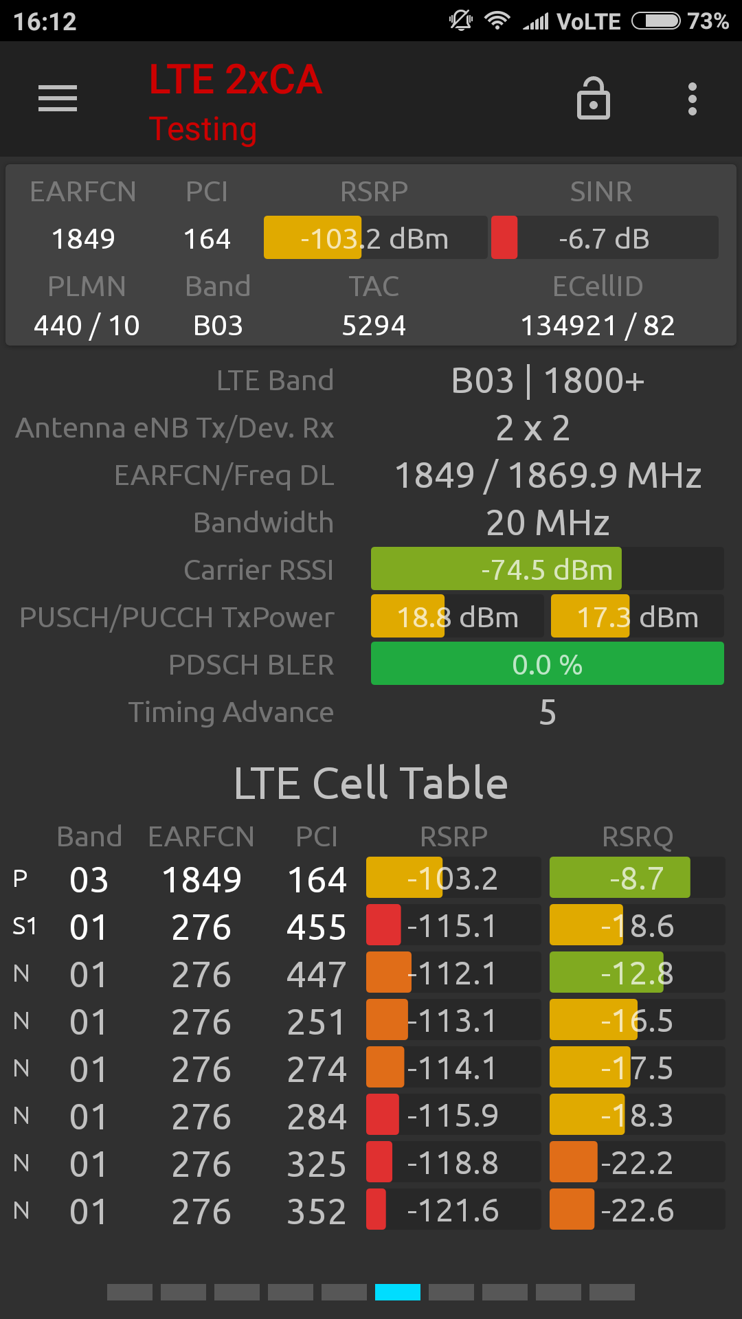 DTI_LTE_B3