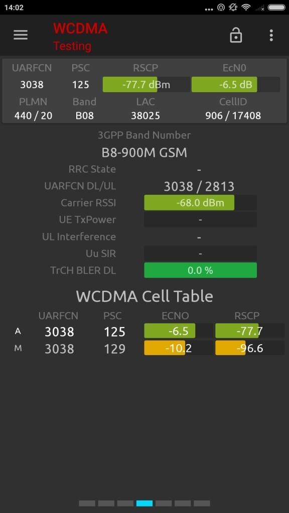 WCDMA B8