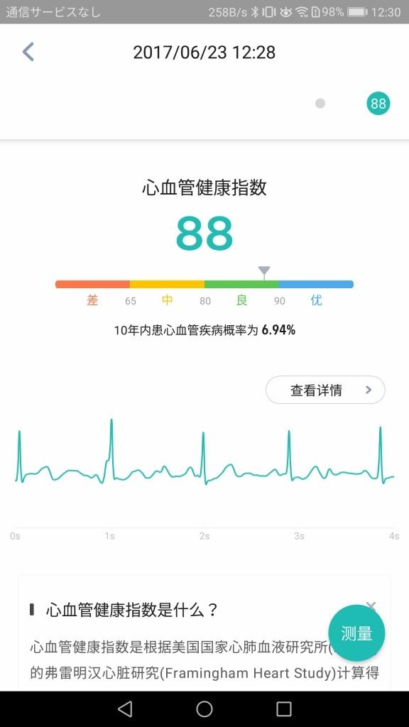 米动健康(AMAZFIT Health) アプリ 心血管健康指標88