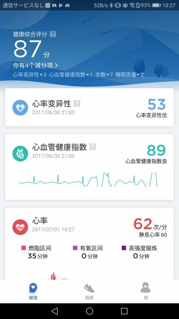 米动健康(AMAZFIT Health) アプリ 健康総合評価 1