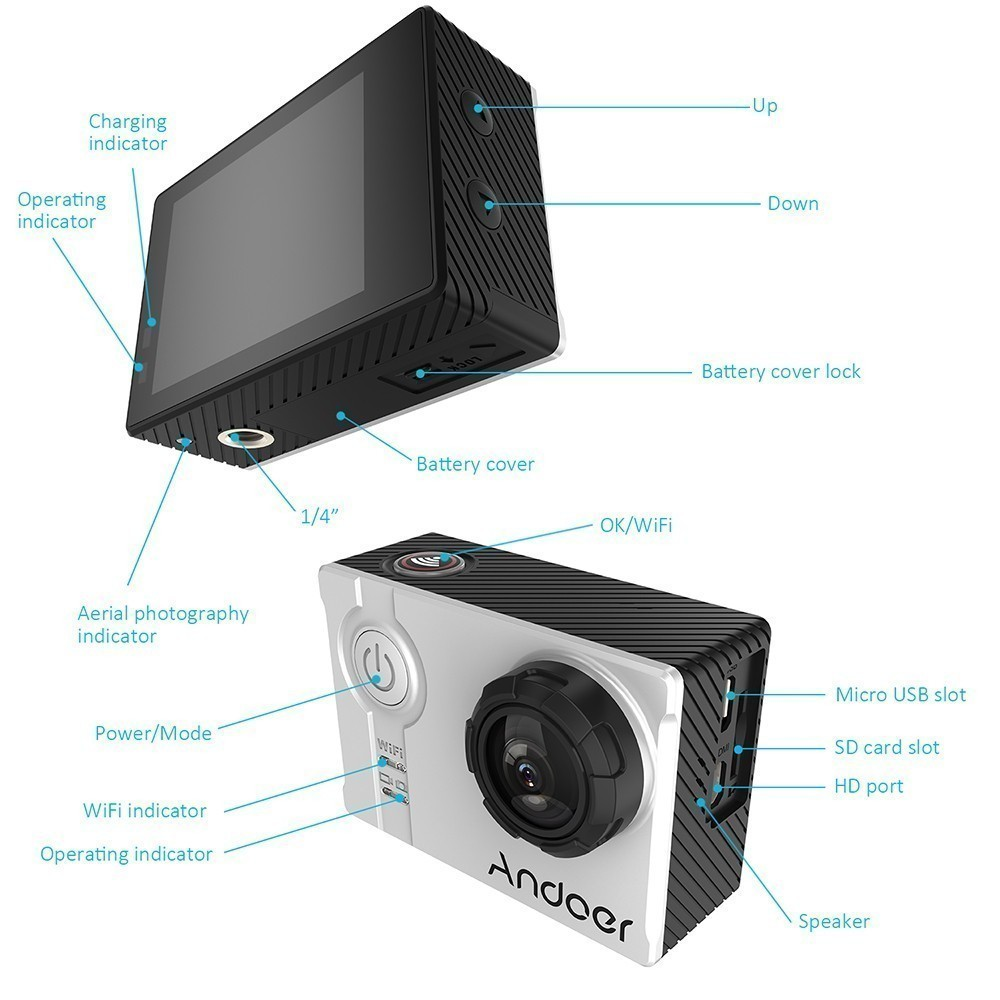 Andoer AN7000 アクションカメラ  ボタンなど
