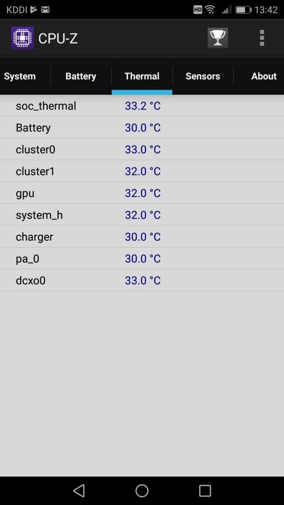 Huawei P10 Lite UQ mobile 貸出機 CPU-Z 5