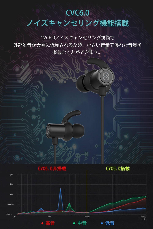 SoundPEATS(サウンドピーツ) Q30 商品画像2