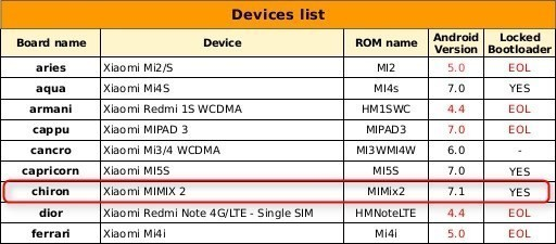 Xiaomi Mi MIX2 Xiaomi.eu ROM