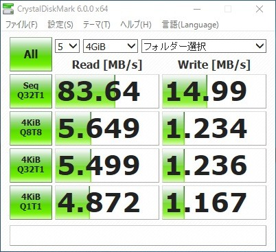 HIDISC microSDXC 128GB HDMCSDX128GCL10UIJP4
