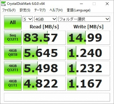 HIDISC microSDXC 128GB HDMCSDX128GCL10UIJP2