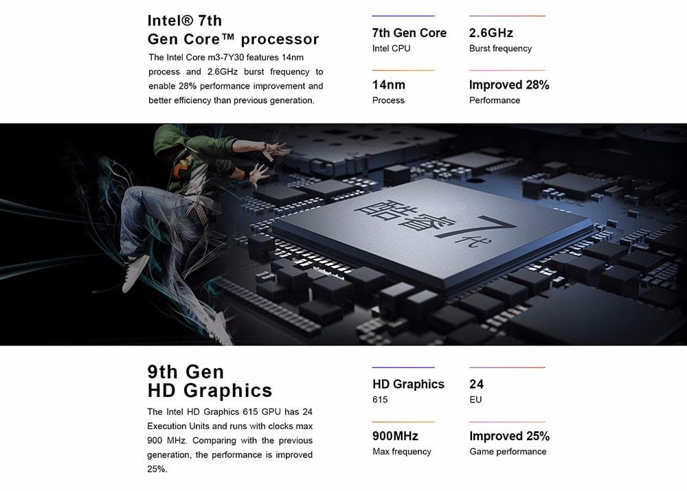 Teclast F6 Pro  Core M3-7Y30