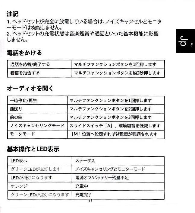 DECOKA ノイキャン ワイヤード イヤホン 取説1