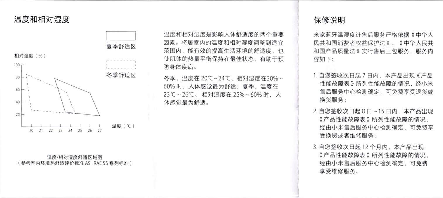 Xiaomi Mijia 温湿度計3