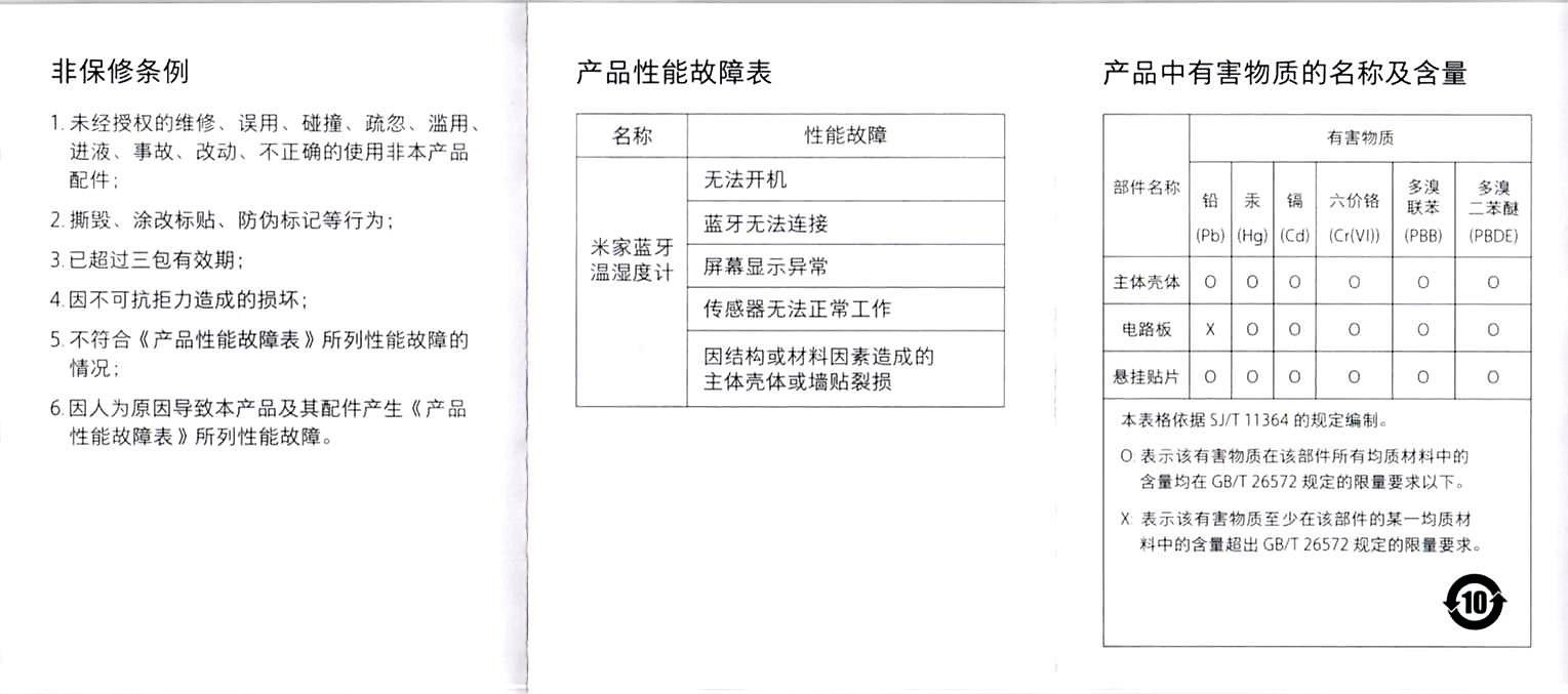 Xiaomi Mijia 温湿度計4