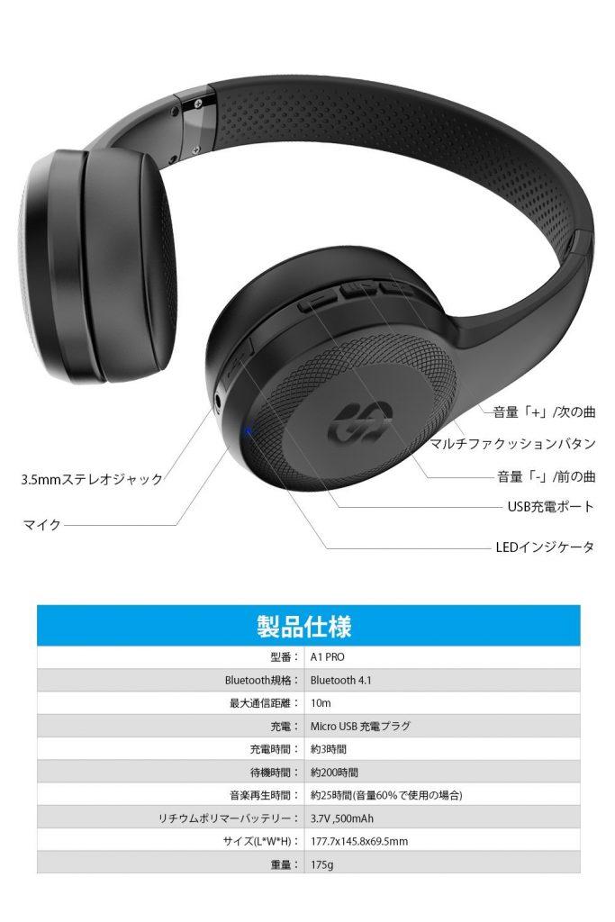 SoundPEATS A1 Pro 仕様