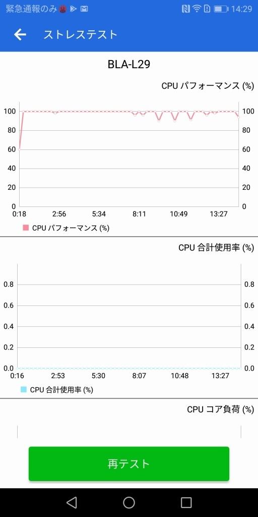 Huawei Mate 10 Pro Antutu ストレステスト4
