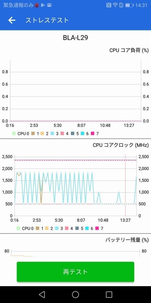 Huawei Mate 10 Pro Antutu ストレステスト