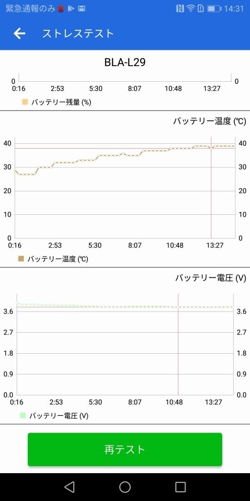 Huawei Mate 10 Pro Antutu ストレステスト3