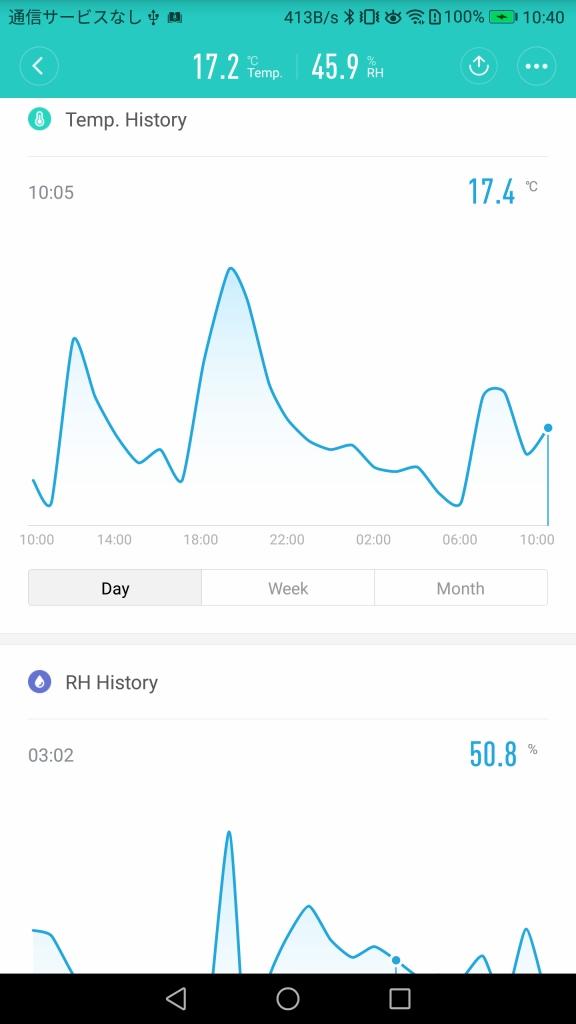 Xiaomi Mijia 温湿度計 ログ