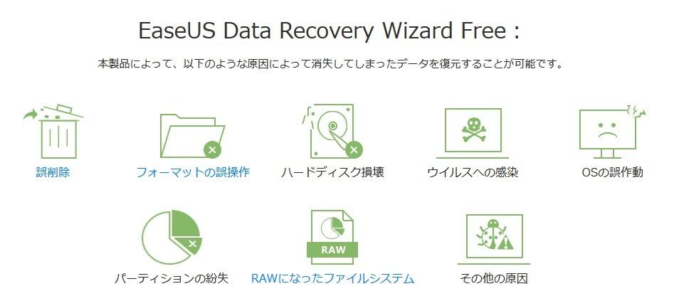EaseUS Data Recovery Wizardできること