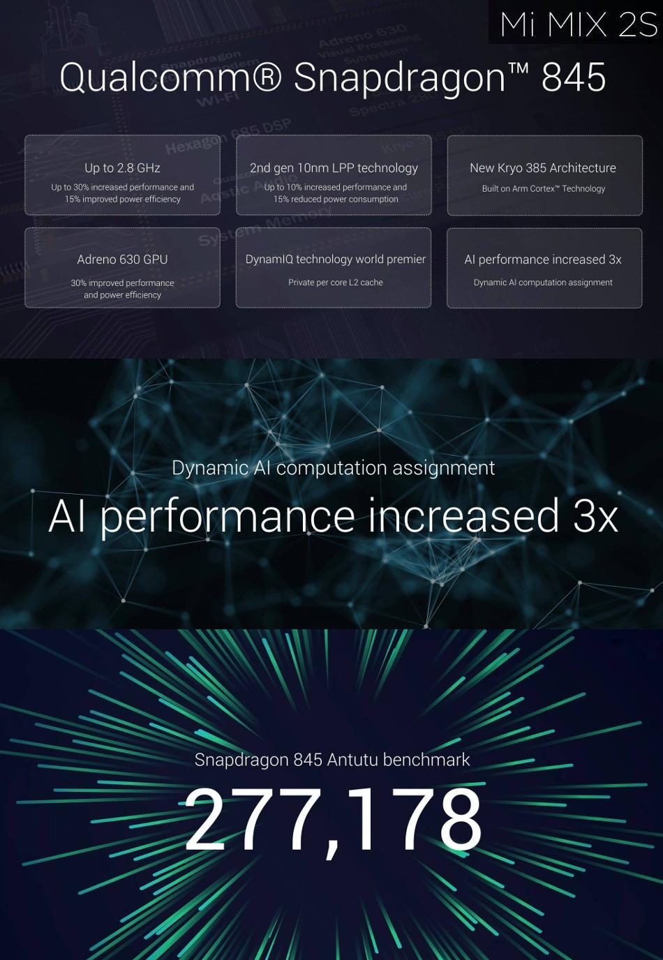 Xiaomi Mi MIX 2S Soc