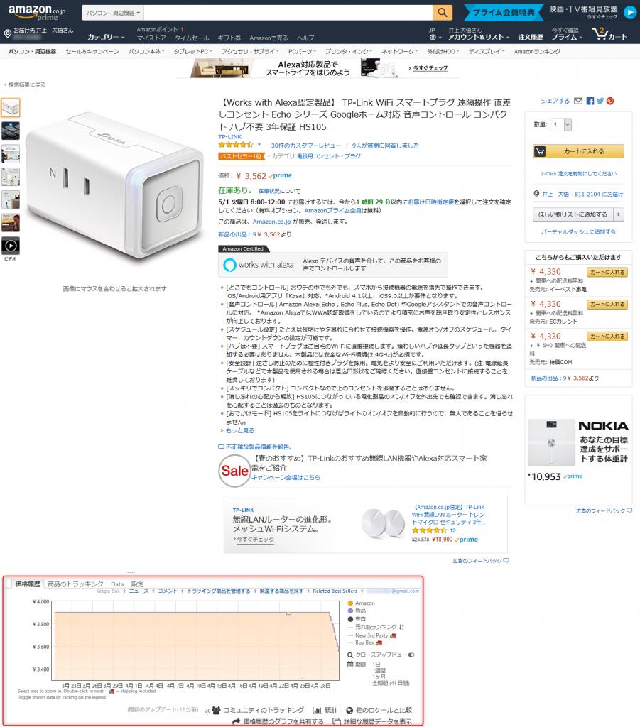 Amazon 価格変動グラフ